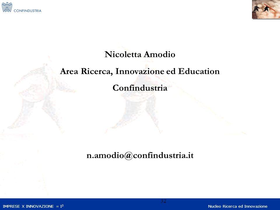 IMPRESE X INNOVAZIONE = I 3 Nucleo Ricerca ed Innovazione 32 Nicoletta Amodio Area Ricerca, Innovazione ed Education Confindustria n.amodio@confindustria.it