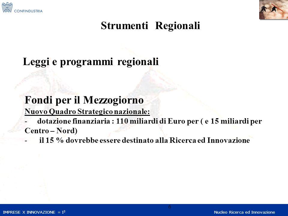 IMPRESE X INNOVAZIONE = I 3 Nucleo Ricerca ed Innovazione 6 Strumenti Regionali Fondi per il Mezzogiorno Nuovo Quadro Strategico nazionale: - dotazion
