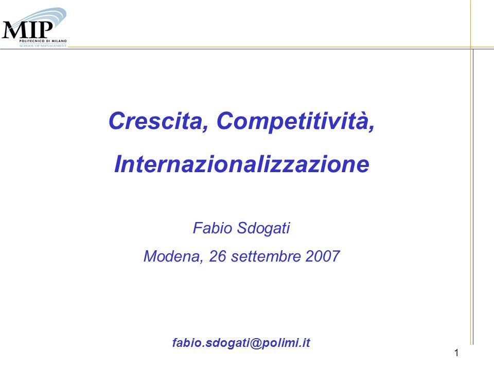 1 fabio.sdogati@polimi.it Crescita, Competitività, Internazionalizzazione Fabio Sdogati Modena, 26 settembre 2007