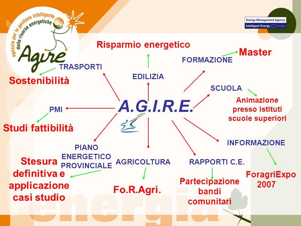 A.G.I.R.E.