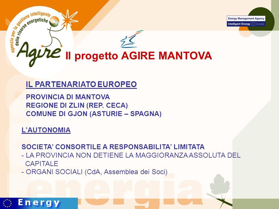 IL PARTENARIATO EUROPEO PROVINCIA DI MANTOVA REGIONE DI ZLIN (REP.