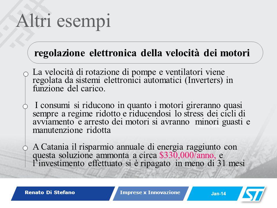 Renato Di Stefano Imprese x Innovazione Jan-14 Marzo, 2006 regolazione elettronica della velocità dei motori La velocità di rotazione di pompe e venti