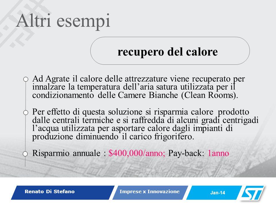 Renato Di Stefano Imprese x Innovazione Jan-14 Marzo, 2006 recupero del calore Ad Agrate il calore delle attrezzature viene recuperato per innalzare l
