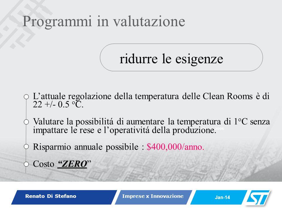 Renato Di Stefano Imprese x Innovazione Jan-14 Marzo, 2006 ridurre le esigenze Programmi in valutazione Lattuale regolazione della temperatura delle Clean Rooms è di 22 +/- 0.5 o C.