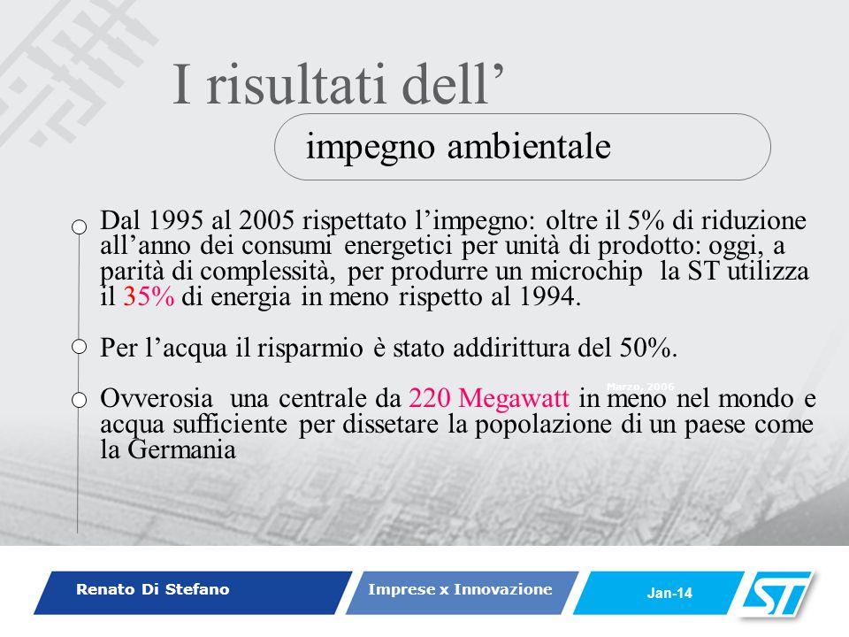 Renato Di Stefano Imprese x Innovazione Jan-14 Marzo, 2006 impegno ambientale I risultati dell Dal 1995 al 2005 rispettato limpegno: oltre il 5% di ri