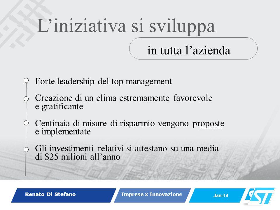 Renato Di Stefano Imprese x Innovazione Jan-14 Marzo, 2006 in tutta lazienda Liniziativa si sviluppa Forte leadership del top management Creazione di