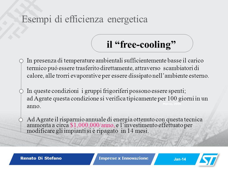 Renato Di Stefano Imprese x Innovazione Jan-14 Marzo, 2006 il free-cooling Esempi di efficienza energetica In presenza di temperature ambientali suffi