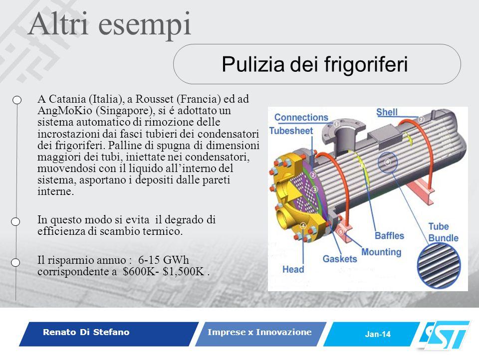 Renato Di Stefano Imprese x Innovazione Jan-14 Marzo, 2006 Pulizia dei frigoriferi A Catania (Italia), a Rousset (Francia) ed ad AngMoKio (Singapore),
