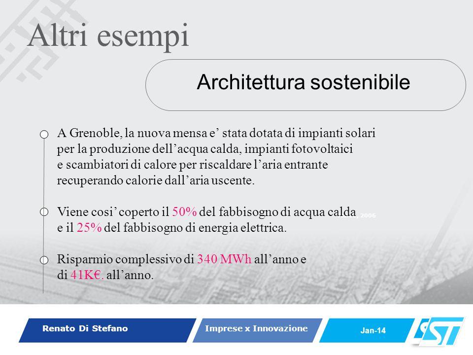 Renato Di Stefano Imprese x Innovazione Jan-14 Marzo, 2006 Architettura sostenibile A Grenoble, la nuova mensa e stata dotata di impianti solari per l