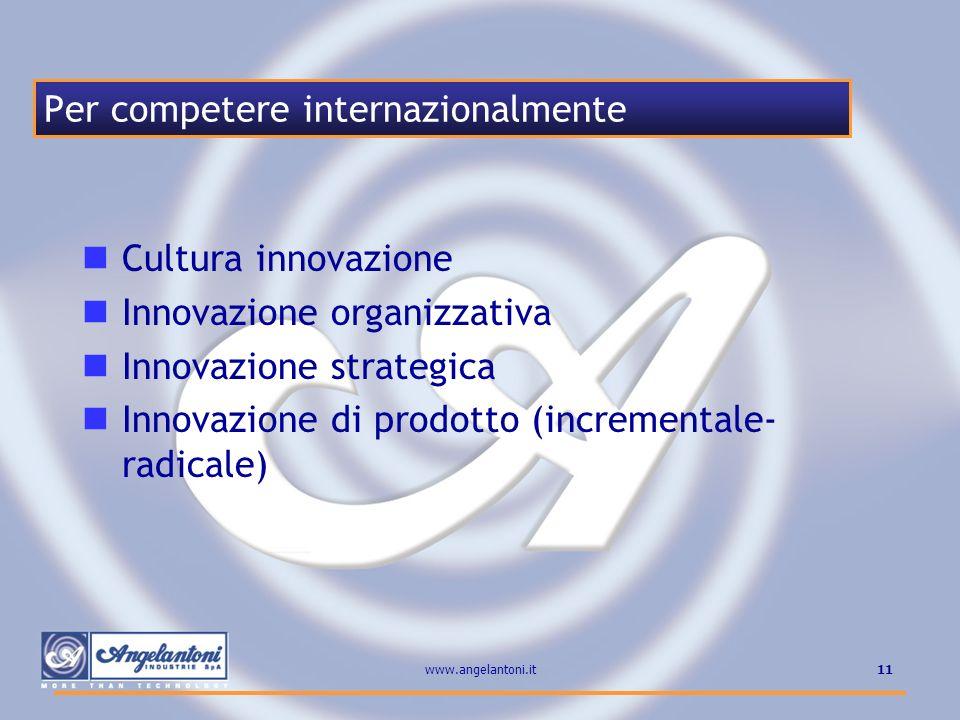 11www.angelantoni.it Cultura innovazione Innovazione organizzativa Innovazione strategica Innovazione di prodotto (incrementale- radicale) Per compete