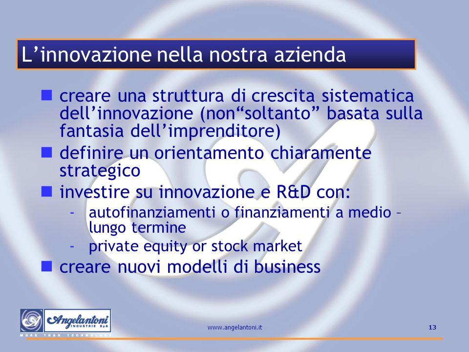 13www.angelantoni.it creare una struttura di crescita sistematica dellinnovazione (nonsoltanto basata sulla fantasia dellimprenditore) definire un ori