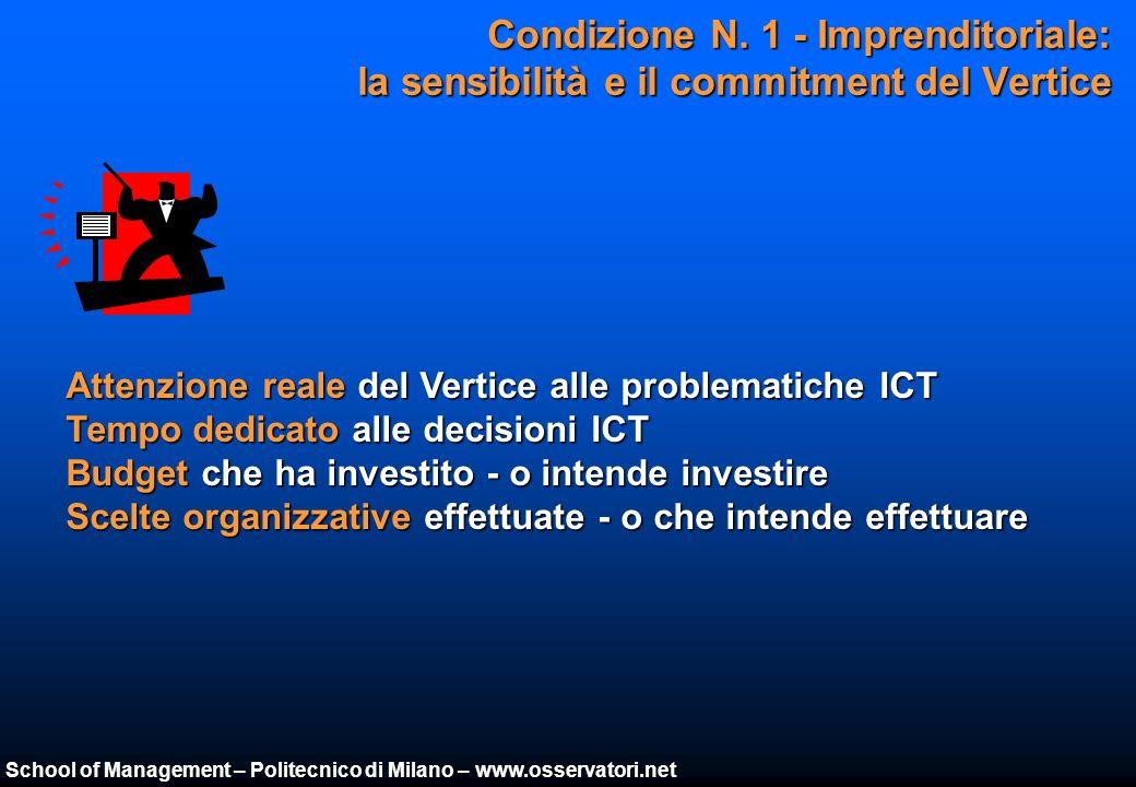 School of Management – Politecnico di Milano – www.osservatori.net Le condizioni alla base dellinnovazione ICT Condizione N.