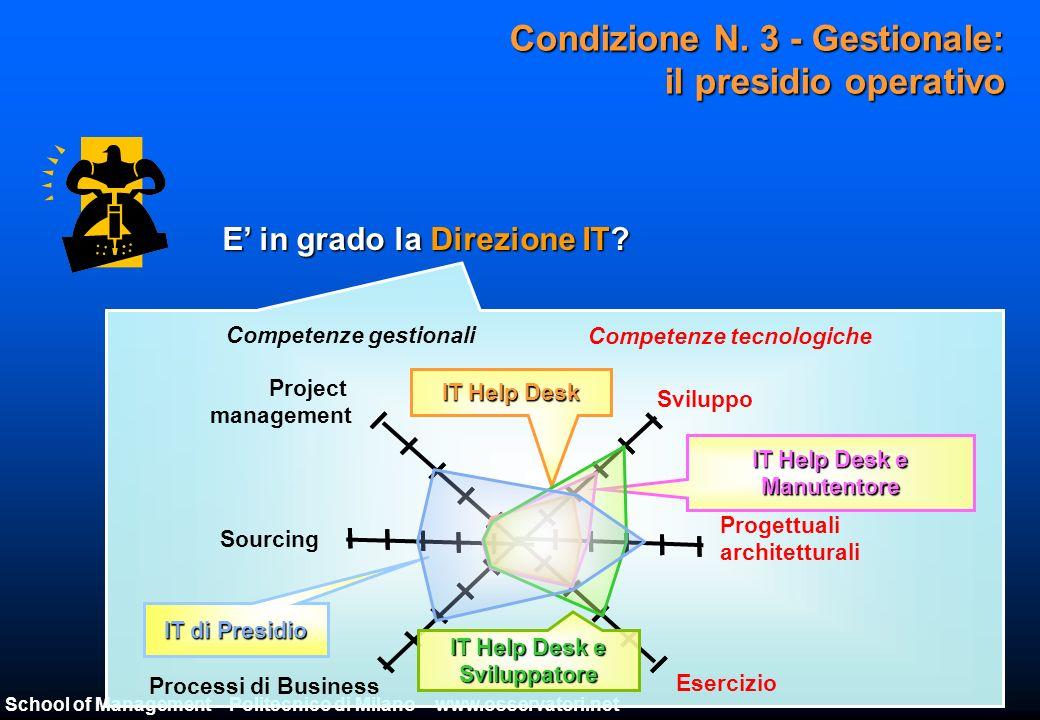 School of Management – Politecnico di Milano – www.osservatori.net Ma chi è concretamente questo Pivot.