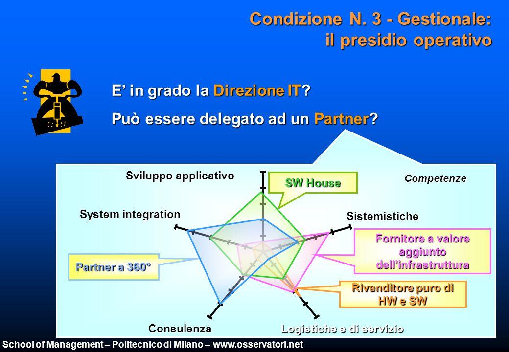 School of Management – Politecnico di Milano – www.osservatori.net Condizione N.