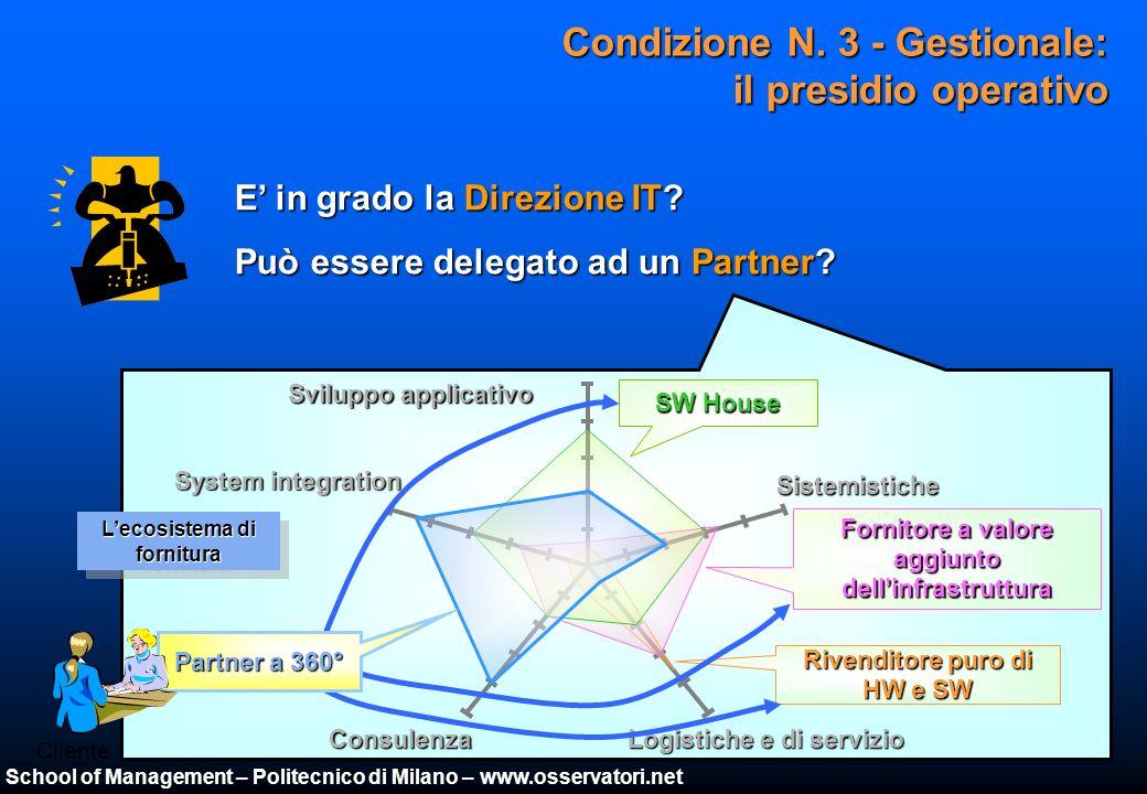 School of Management – Politecnico di Milano – www.osservatori.net Sviluppo applicativo Sistemistiche Logistiche e di servizio System integration Consulenza Condizione N.