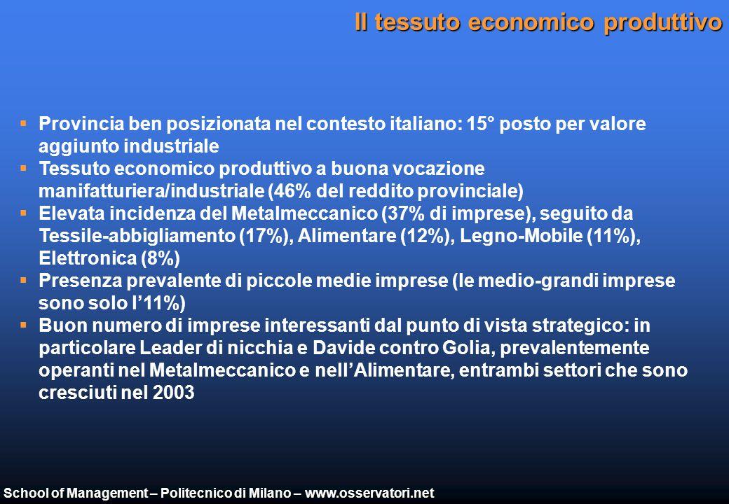 School of Management – Politecnico di Milano – www.osservatori.net Lutilizzo delle ICT nella provincia di Reggio Emilia