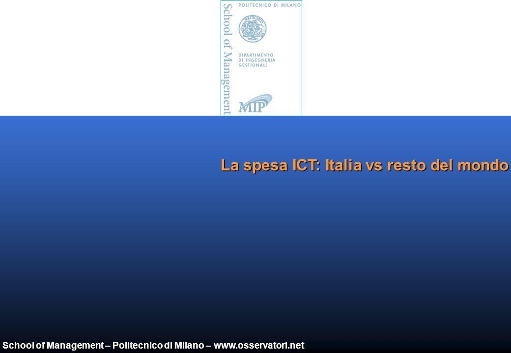 School of Management – Politecnico di Milano – www.osservatori.net La survey I settori di appartenenza La distribuzione delle aziende per fatturato