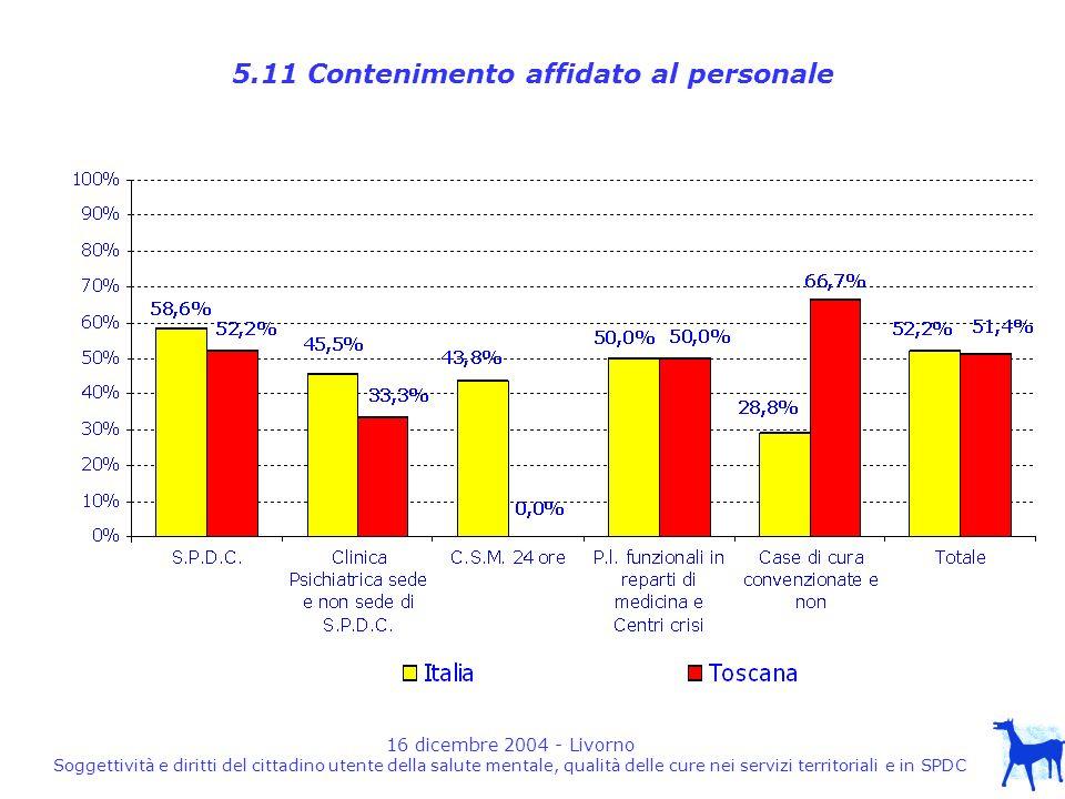 16 dicembre 2004 - Livorno Soggettività e diritti del cittadino utente della salute mentale, qualità delle cure nei servizi territoriali e in SPDC 5.11 Contenimento affidato al personale