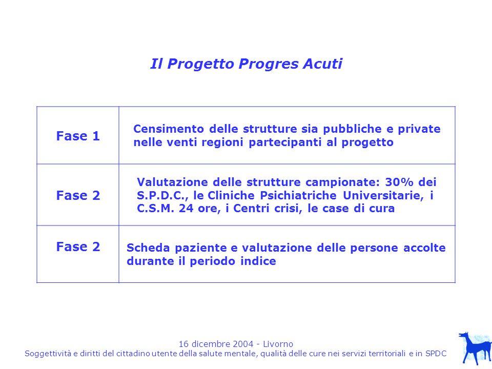 16 dicembre 2004 - Livorno Soggettività e diritti del cittadino utente della salute mentale, qualità delle cure nei servizi territoriali e in SPDC < 10 > 11; < 20 > 21; < 30 > 31 Tasso giornate annue in T.S.O./10.000 ab.