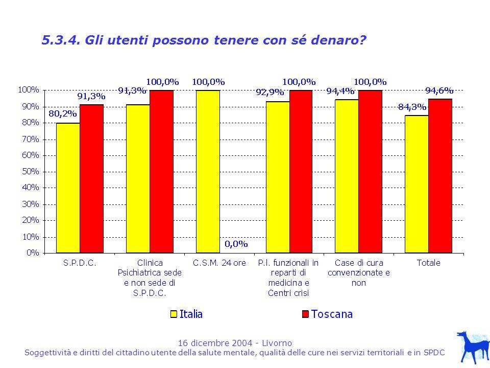 16 dicembre 2004 - Livorno Soggettività e diritti del cittadino utente della salute mentale, qualità delle cure nei servizi territoriali e in SPDC 5.3.4.