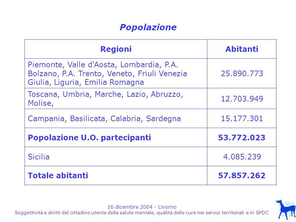 16 dicembre 2004 - Livorno Soggettività e diritti del cittadino utente della salute mentale, qualità delle cure nei servizi territoriali e in SPDC Rapporto tra giornate di ricovero annue in T.S.O.