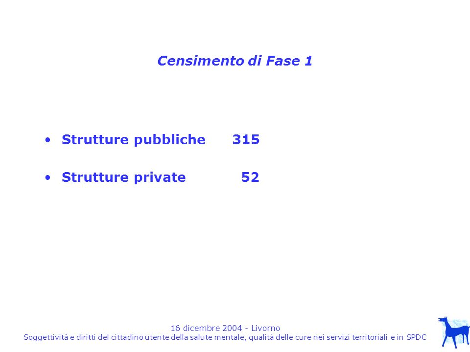 16 dicembre 2004 - Livorno Soggettività e diritti del cittadino utente della salute mentale, qualità delle cure nei servizi territoriali e in SPDC Censimento di Fase 1 Strutture pubbliche315 Strutture private 52