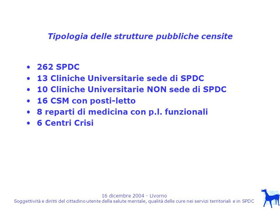 16 dicembre 2004 - Livorno Soggettività e diritti del cittadino utente della salute mentale, qualità delle cure nei servizi territoriali e in SPDC Tipologia delle strutture pubbliche censite 262 SPDC 13 Cliniche Universitarie sede di SPDC 10 Cliniche Universitarie NON sede di SPDC 16 CSM con posti-letto 8 reparti di medicina con p.l.