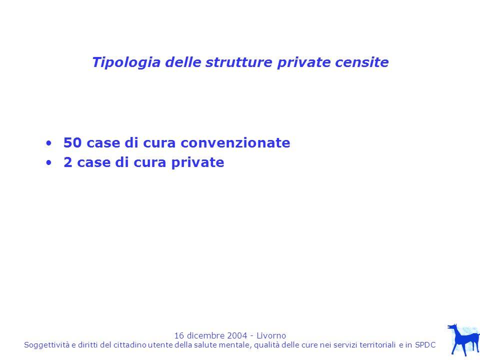 16 dicembre 2004 - Livorno Soggettività e diritti del cittadino utente della salute mentale, qualità delle cure nei servizi territoriali e in SPDC Tipologia delle strutture private censite 50 case di cura convenzionate 2 case di cura private