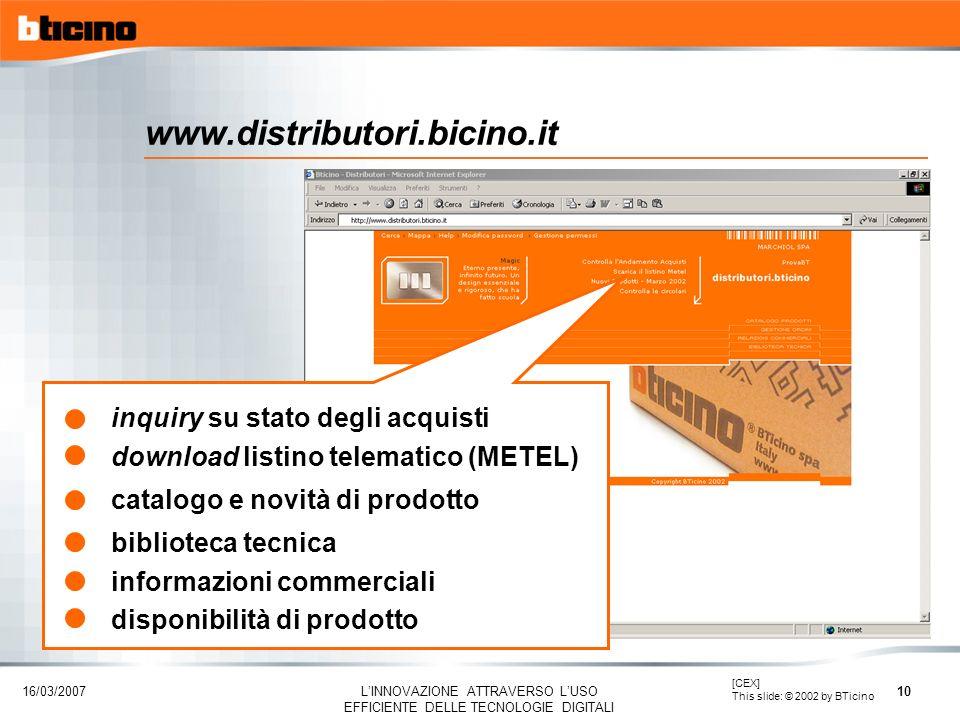 16/03/2007 LINNOVAZIONE ATTRAVERSO LUSO EFFICIENTE DELLE TECNOLOGIE DIGITALI 11 La connettività con il Supply-Side (fornitori) Sistema APS interazione System-to-System Fornitori integrati interazione via browser altri Fornitori WebEDI ordini piani condivisi piani previsionali ordini piani previsionali [P1A] This slide: © 2003 by BTicino (capacità) (flessibilità) rischedulazioni avvisi di spedizione rischedulazioni avvisi di spedizione