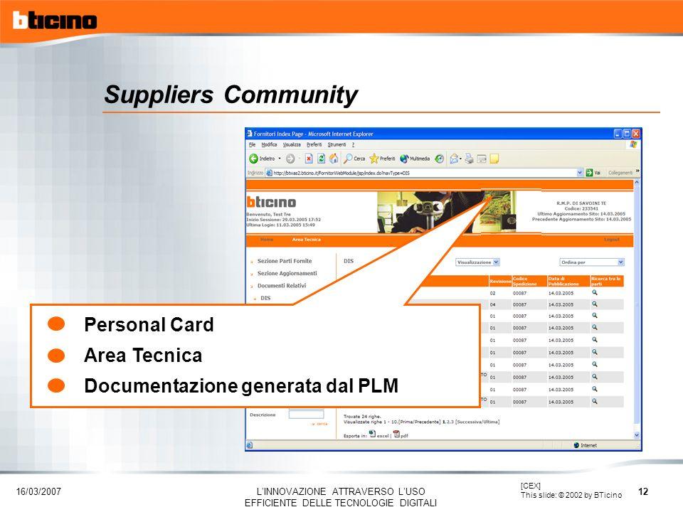 16/03/2007 LINNOVAZIONE ATTRAVERSO LUSO EFFICIENTE DELLE TECNOLOGIE DIGITALI 12 Suppliers Community [CEX] This slide: © 2002 by BTicino Personal Card