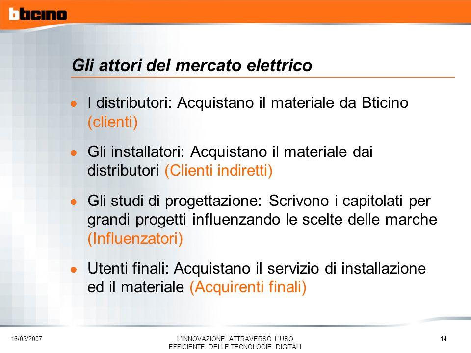16/03/2007 LINNOVAZIONE ATTRAVERSO LUSO EFFICIENTE DELLE TECNOLOGIE DIGITALI 14 Gli attori del mercato elettrico l I distributori: Acquistano il mater