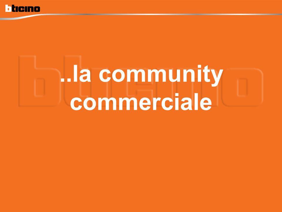 16/03/2007 LINNOVAZIONE ATTRAVERSO LUSO EFFICIENTE DELLE TECNOLOGIE DIGITALI 22..la community commerciale