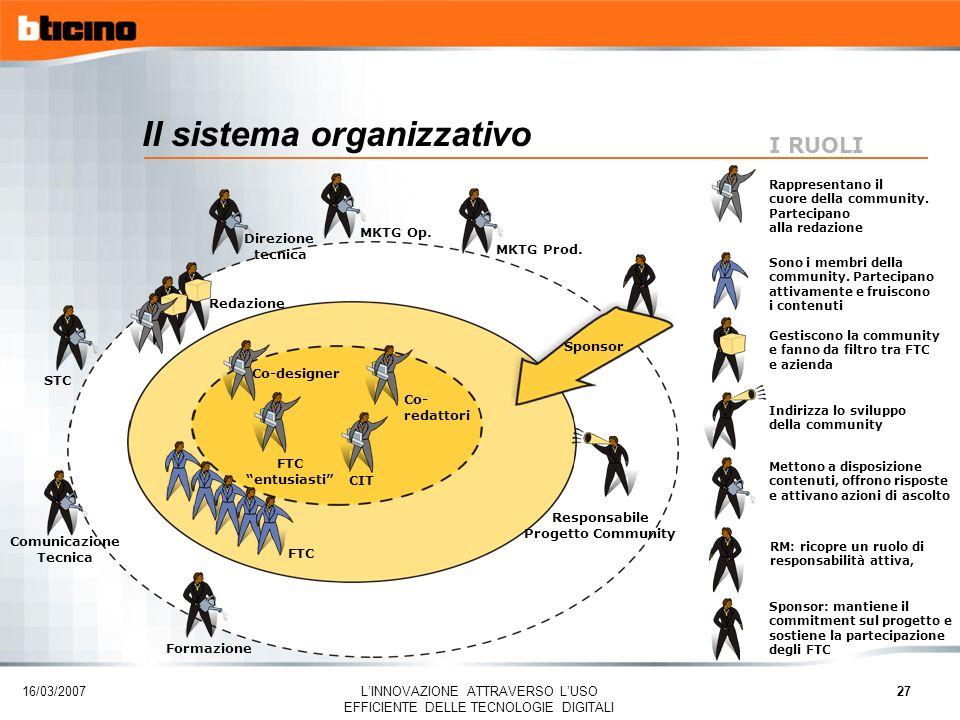 16/03/2007 LINNOVAZIONE ATTRAVERSO LUSO EFFICIENTE DELLE TECNOLOGIE DIGITALI 27 Il sistema organizzativo CIT FTC MKTG Op. Responsabile Progetto Commun