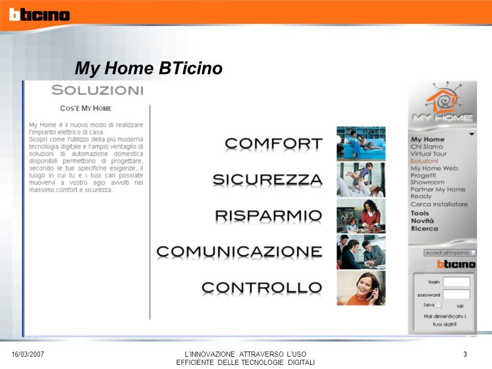 16/03/2007 LINNOVAZIONE ATTRAVERSO LUSO EFFICIENTE DELLE TECNOLOGIE DIGITALI 4 ICT per lazienda digitale