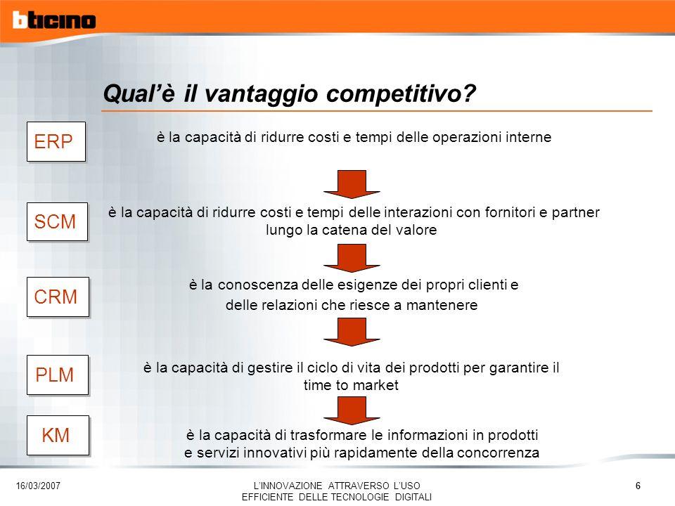16/03/2007 LINNOVAZIONE ATTRAVERSO LUSO EFFICIENTE DELLE TECNOLOGIE DIGITALI 6 Qualè il vantaggio competitivo? è la capacità di ridurre costi e tempi