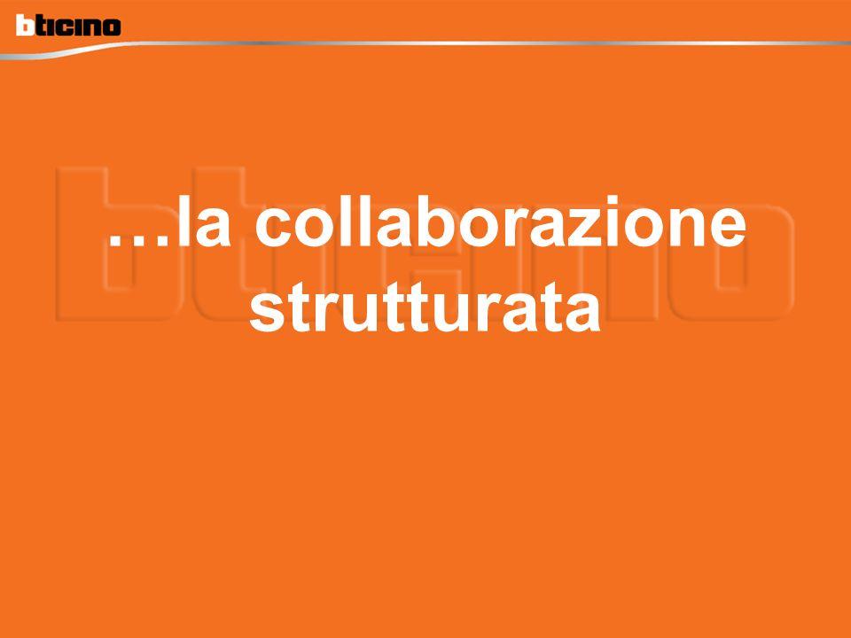16/03/2007 LINNOVAZIONE ATTRAVERSO LUSO EFFICIENTE DELLE TECNOLOGIE DIGITALI 9 I livelli di collaborazione con i clienti A B interscambio dati (ERP+EDI) A B utilizzo integrato delle informazioni (Supply Chain Management) A B ottimizzazione dei processi di Supply Chain (Supply Chain Collaboration) [CHC] This slide: © 2003 by BTicino