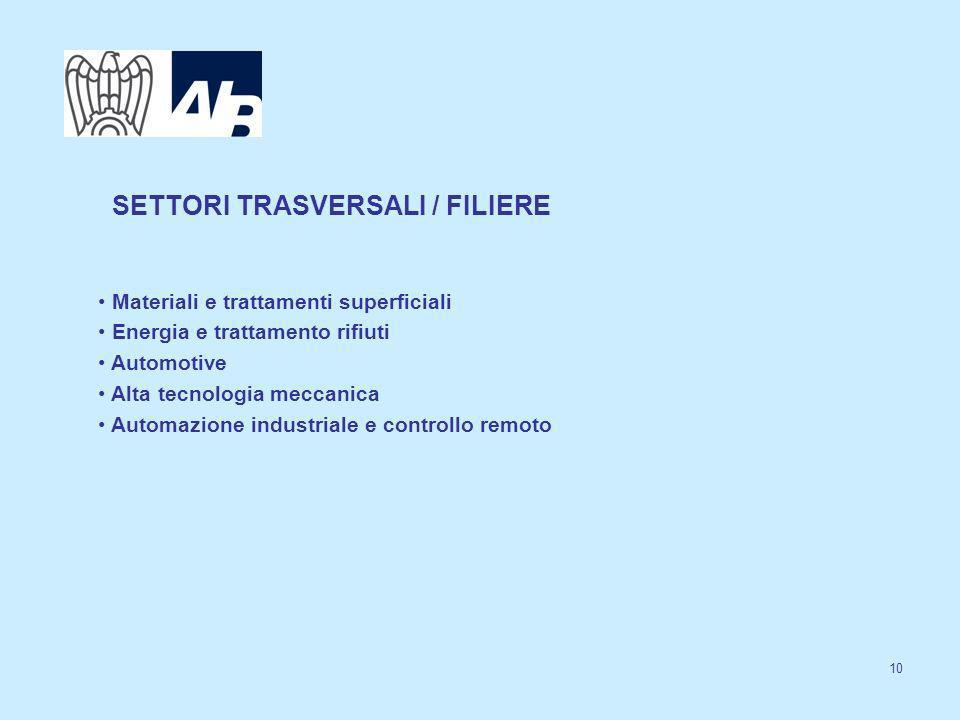 10 Materiali e trattamenti superficiali Energia e trattamento rifiuti Automotive Alta tecnologia meccanica Automazione industriale e controllo remoto SETTORI TRASVERSALI / FILIERE