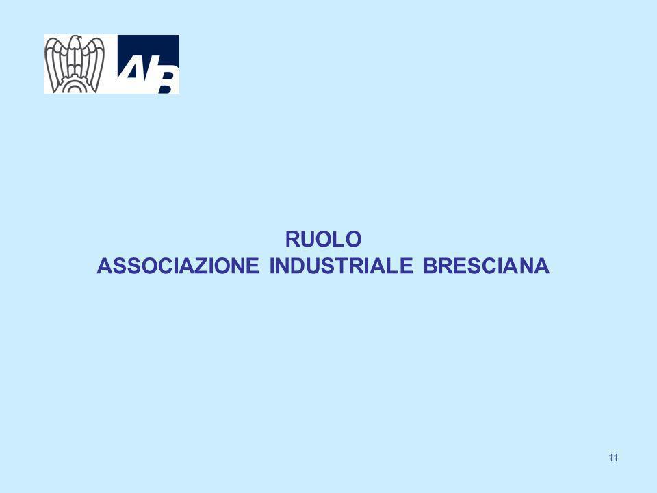 11 RUOLO ASSOCIAZIONE INDUSTRIALE BRESCIANA