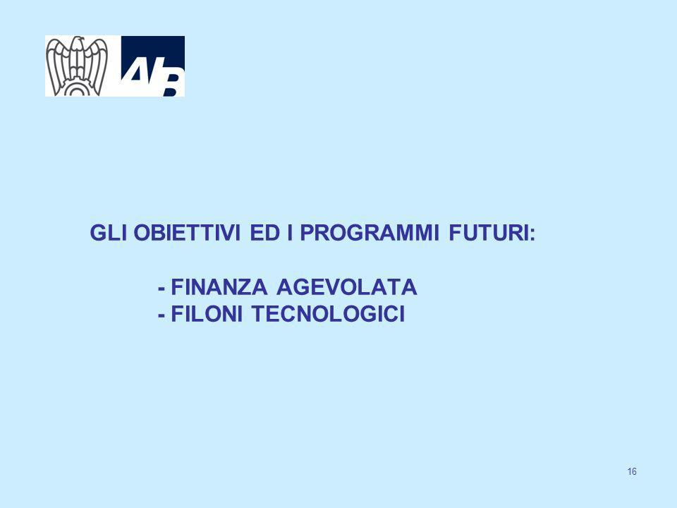 16 GLI OBIETTIVI ED I PROGRAMMI FUTURI: - FINANZA AGEVOLATA - FILONI TECNOLOGICI