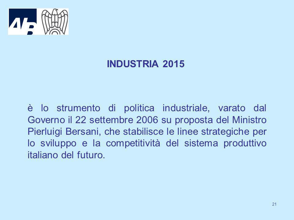 21 INDUSTRIA 2015 è lo strumento di politica industriale, varato dal Governo il 22 settembre 2006 su proposta del Ministro Pierluigi Bersani, che stabilisce le linee strategiche per lo sviluppo e la competitività del sistema produttivo italiano del futuro.