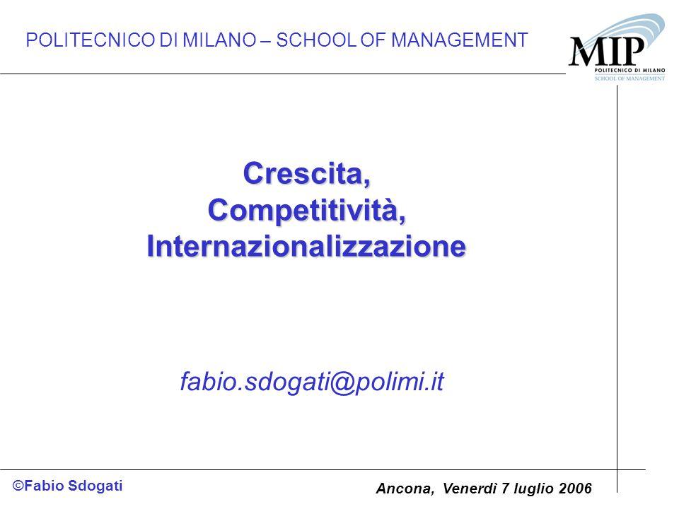 POLITECNICO DI MILANO – SCHOOL OF MANAGEMENT Venerdì 7 luglio 2006Ancona, ©Fabio Sdogati Crescita, Competitività, Internazionalizzazione fabio.sdogati@polimi.it