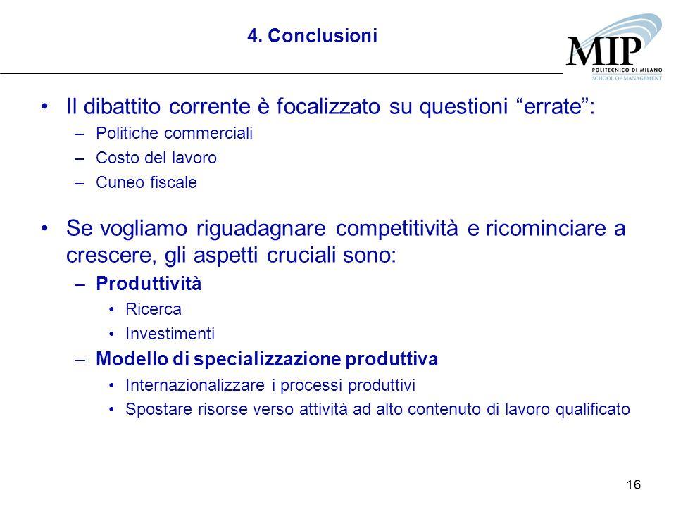 16 Il dibattito corrente è focalizzato su questioni errate: –Politiche commerciali –Costo del lavoro –Cuneo fiscale Se vogliamo riguadagnare competiti