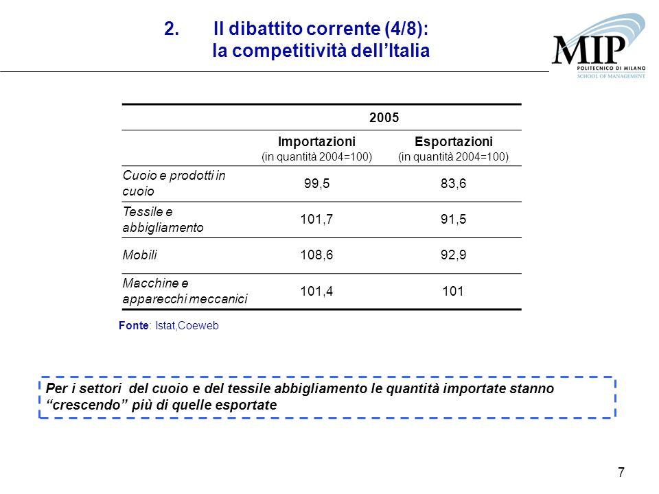 7 2005 Importazioni (in quantità 2004=100) Esportazioni (in quantità 2004=100) Cuoio e prodotti in cuoio 99,583,6 Tessile e abbigliamento 101,791,5 Mobili108,692,9 Macchine e apparecchi meccanici 101,4101 2.Il dibattito corrente (4/8): la competitività dellItalia Per i settori del cuoio e del tessile abbigliamento le quantità importate stanno crescendo più di quelle esportate Fonte: Istat,Coeweb