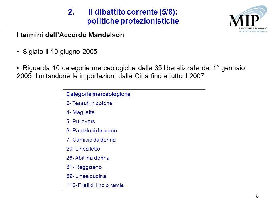 8 I termini dellAccordo Mandelson Siglato il 10 giugno 2005 Riguarda 10 categorie merceologiche delle 35 liberalizzate dal 1° gennaio 2005 limitandone