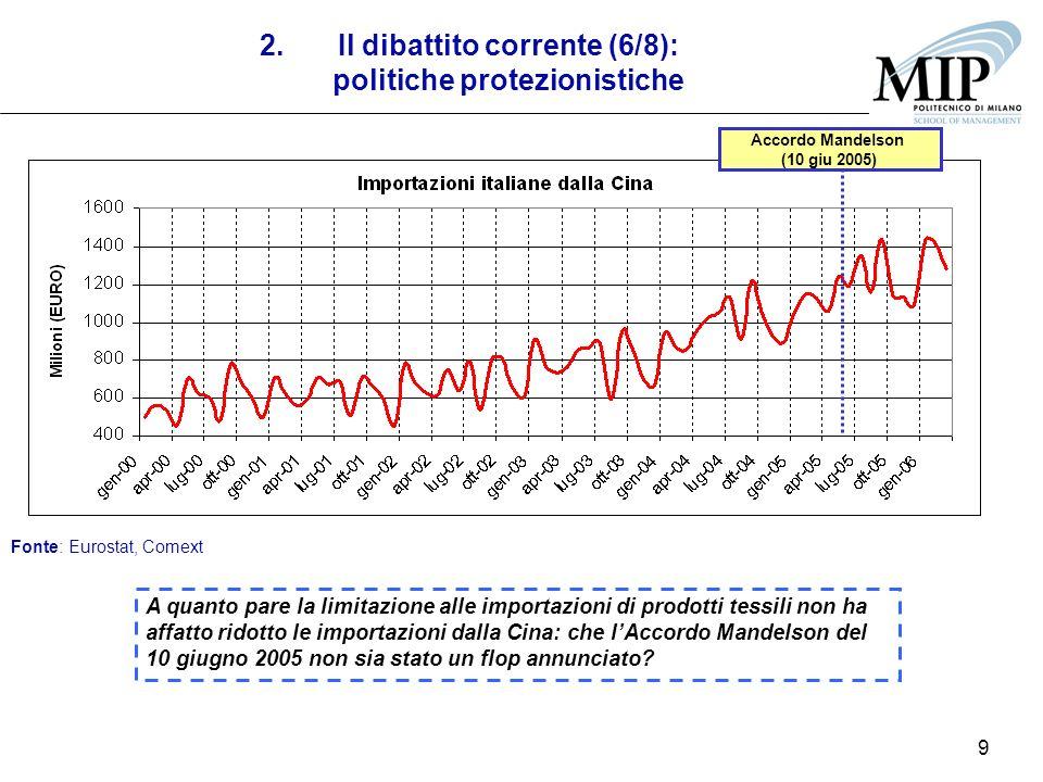 9 A quanto pare la limitazione alle importazioni di prodotti tessili non ha affatto ridotto le importazioni dalla Cina: che lAccordo Mandelson del 10 giugno 2005 non sia stato un flop annunciato.