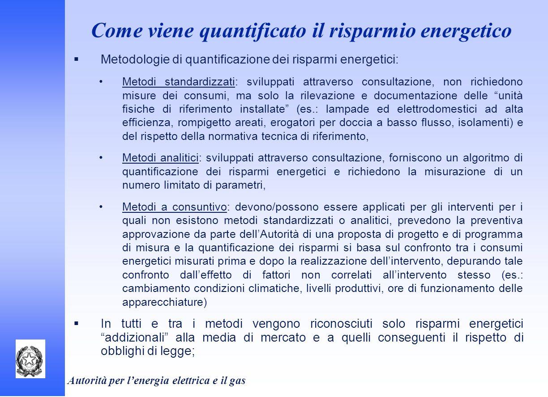 Autorità per lenergia elettrica e il gas Metodologie di quantificazione dei risparmi energetici: Metodi standardizzati: sviluppati attraverso consulta