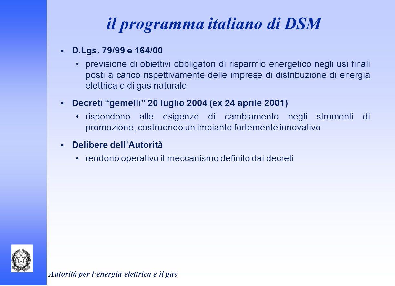 Autorità per lenergia elettrica e il gas il programma italiano di DSM D.Lgs. 79/99 e 164/00 previsione di obiettivi obbligatori di risparmio energetic