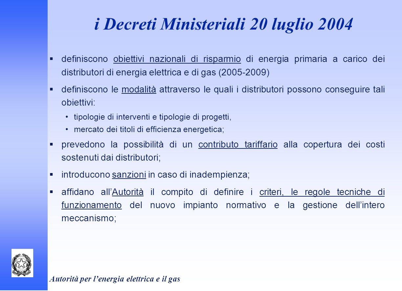 Autorità per lenergia elettrica e il gas i Decreti Ministeriali 20 luglio 2004 definiscono obiettivi nazionali di risparmio di energia primaria a cari