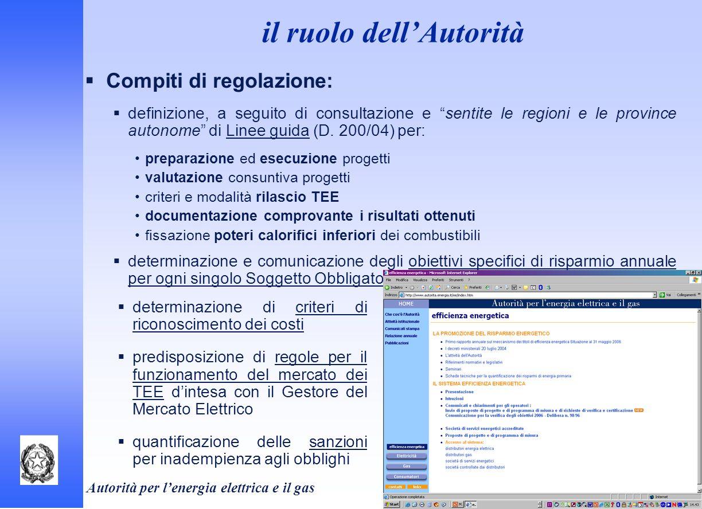Autorità per lenergia elettrica e il gas Compiti di gestione (cfr.