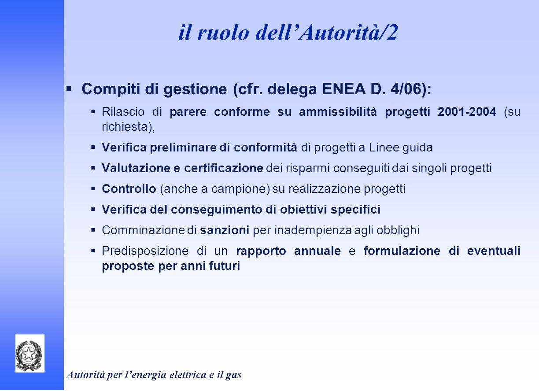 Autorità per lenergia elettrica e il gas Compiti di gestione (cfr. delega ENEA D. 4/06): Rilascio di parere conforme su ammissibilità progetti 2001-20